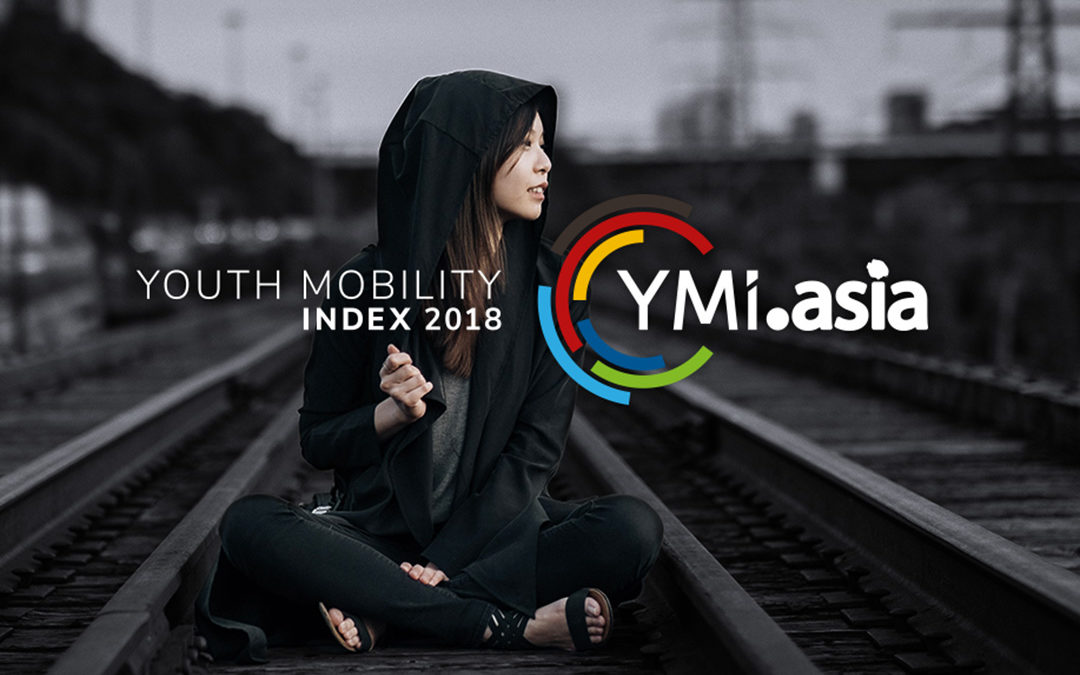 Youth Mobility Index